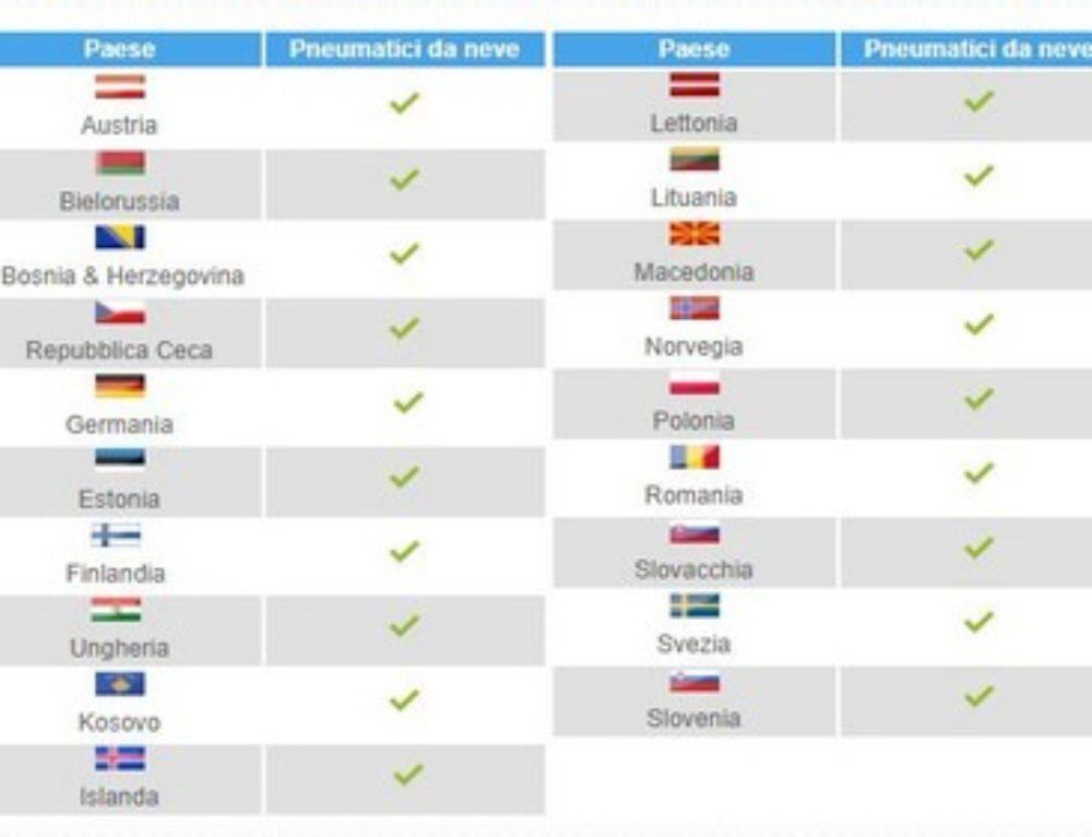 Best Ncc è internazionale, ti permetterà di viaggiare in ogni lingua